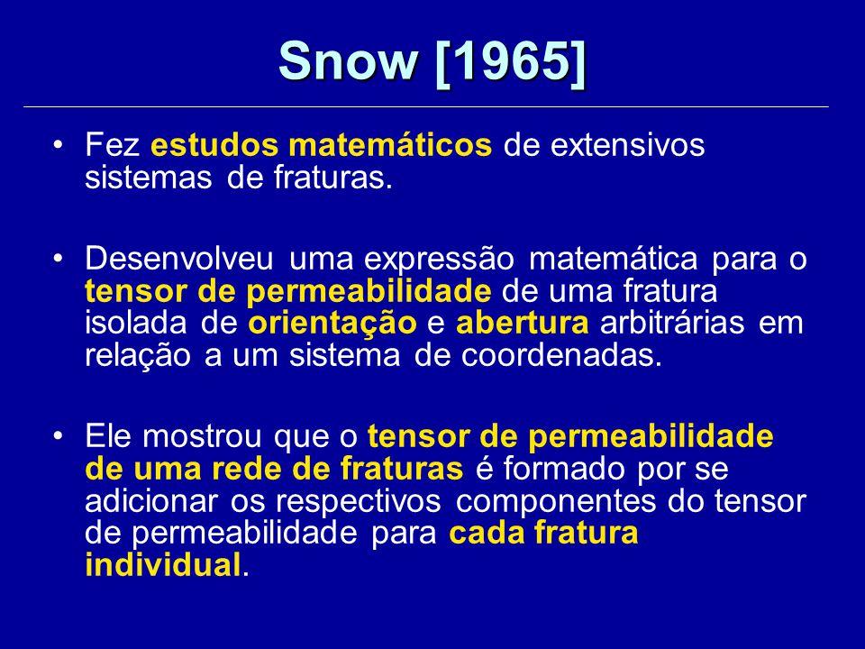 Snow [1965] Fez estudos matemáticos de extensivos sistemas de fraturas.
